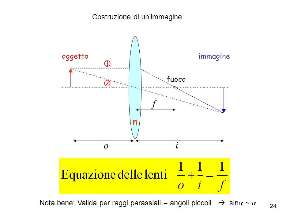 n oggettoimmagine fuoco o f i Nota bene: Valida per raggi parassiali = angoli piccoli sin ~ Costruzione di unimmagine 24