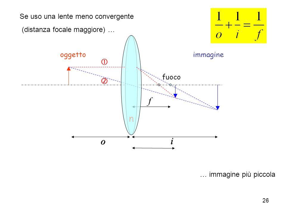 n oggettoimmagine fuoco f o i o i Se uso una lente meno convergente (distanza focale maggiore) … … immagine più piccola 26