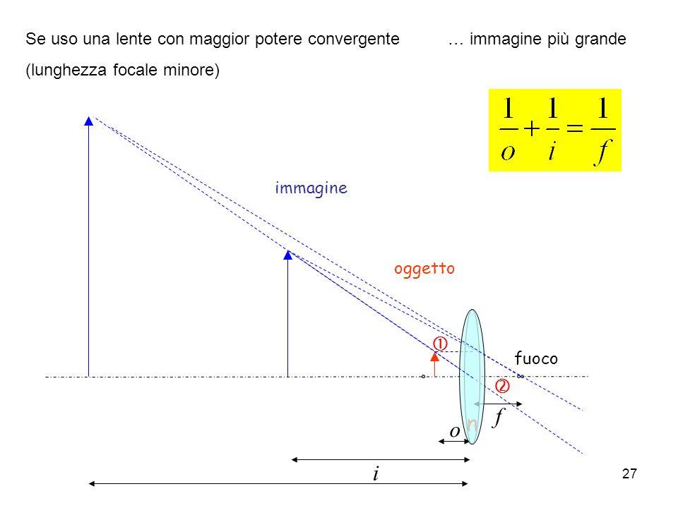 Se uso una lente con maggior potere convergente (lunghezza focale minore) … immagine più grande n oggetto fuoco f i immagine o 27