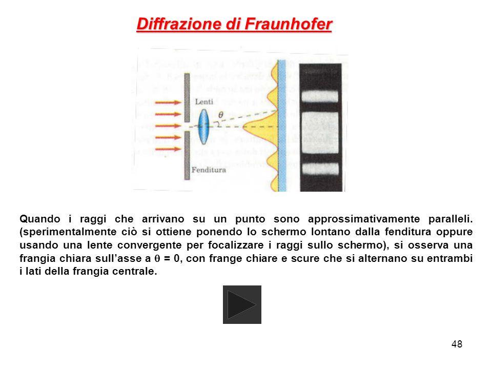 Diffrazione di Fraunhofer Quando i raggi che arrivano su un punto sono approssimativamente paralleli. (sperimentalmente ciò si ottiene ponendo lo sche