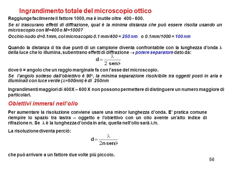 Ingrandimento totale del microscopio ottico Raggiunge facilmente il fattore 1000, ma è inutile oltre 400 - 600. Se si trascurano effetti di diffrazion