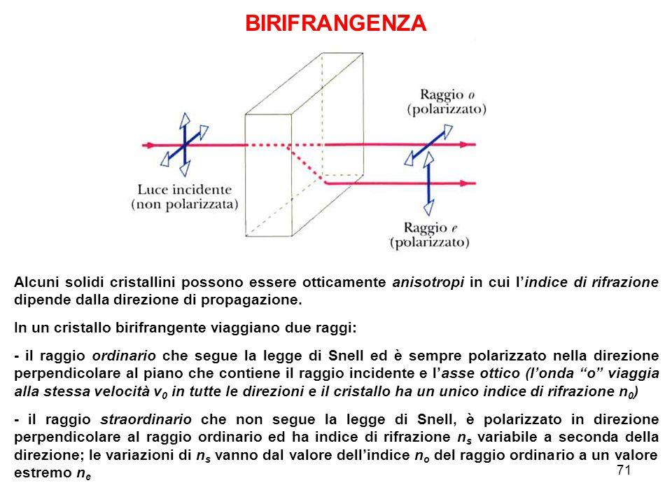 BIRIFRANGENZA Alcuni solidi cristallini possono essere otticamente anisotropi in cui lindice di rifrazione dipende dalla direzione di propagazione. In
