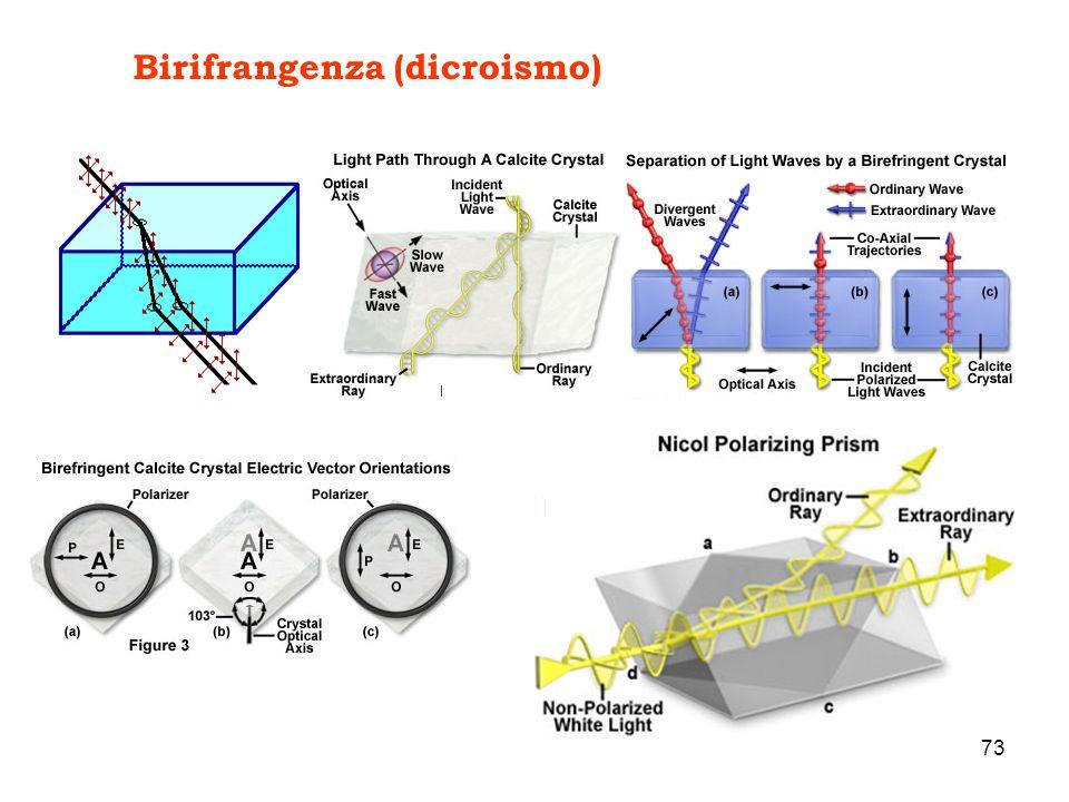 Birifrangenza (dicroismo) 73