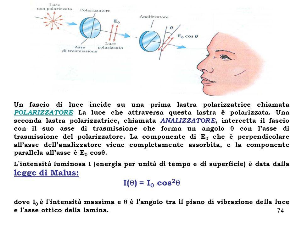 L intensit à luminosa I (energia per unit à di tempo e di superficie) è data dalla legge di Malus: I( ) = I 0 cos 2 dove I 0 è l intensit à massima e