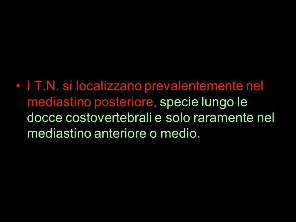 I T.N. si localizzano prevalentemente nel mediastino posteriore, specie lungo le docce costovertebrali e solo raramente nel mediastino anteriore o med