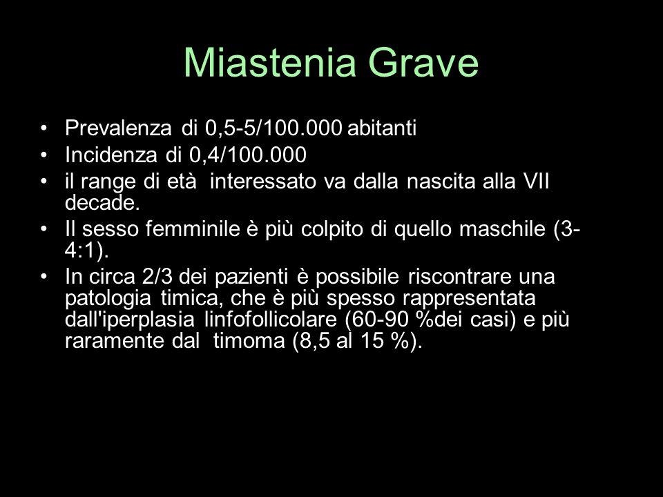 Miastenia Grave La maggior parte degli Autori inquadra la patogenesi della M.G.