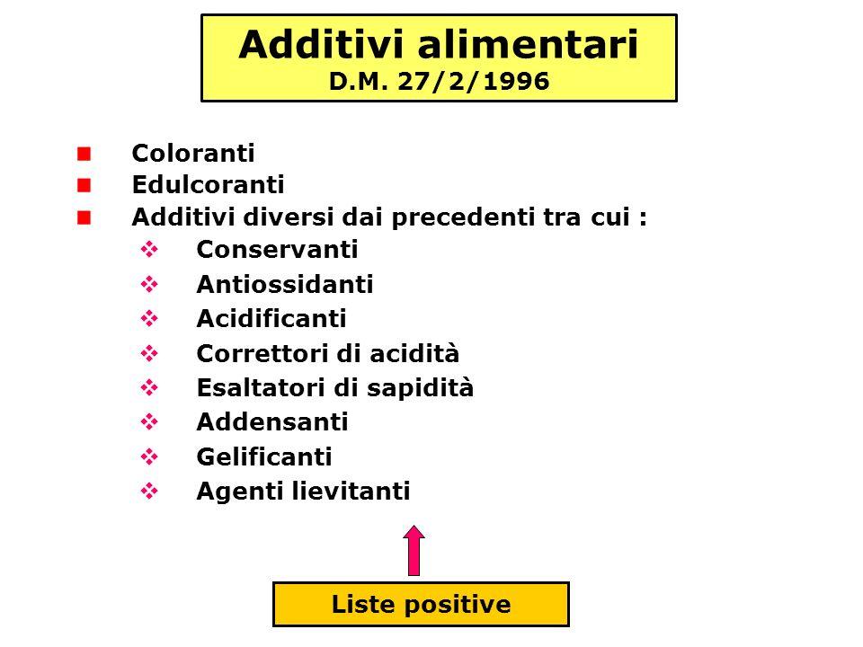 Additivi alimentari D.M. 27/2/1996 Coloranti Edulcoranti Additivi diversi dai precedenti tra cui : Conservanti Antiossidanti Acidificanti Correttori d