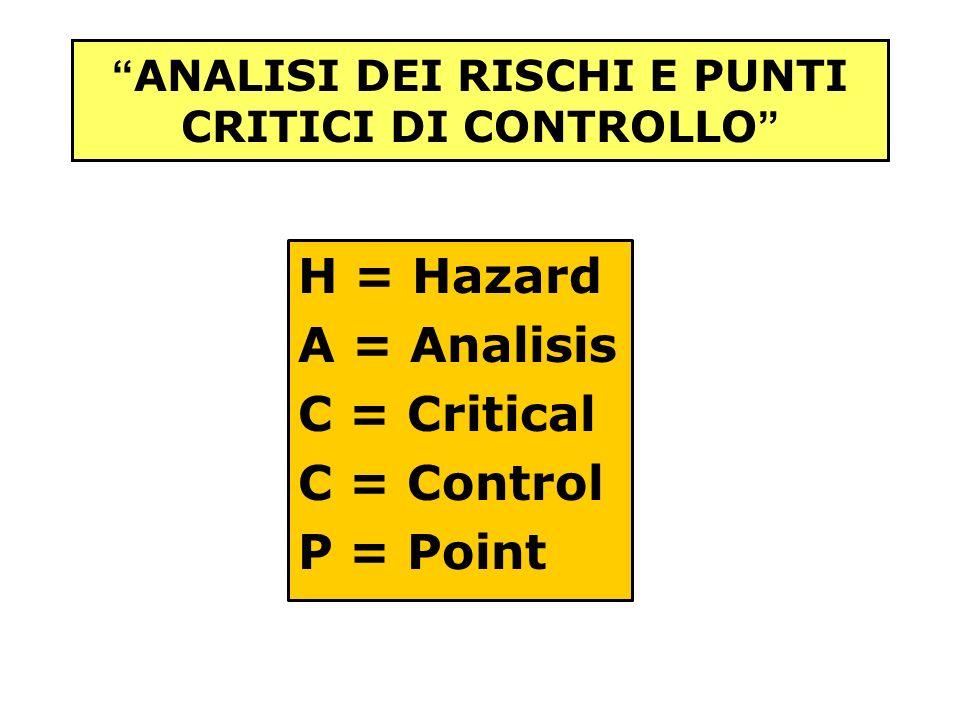 ANALISI DEI RISCHI E PUNTI CRITICI DI CONTROLLO H = Hazard A = Analisis C = Critical C = Control P = Point