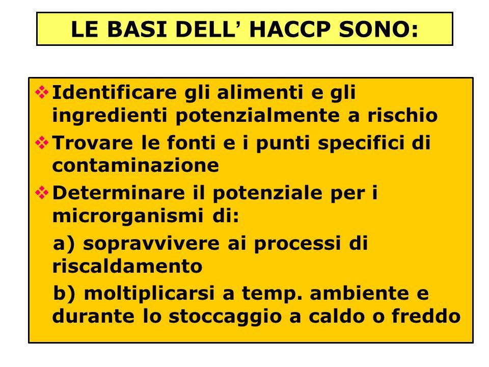 LE BASI DELL HACCP SONO: Identificare gli alimenti e gli ingredienti potenzialmente a rischio Trovare le fonti e i punti specifici di contaminazione D