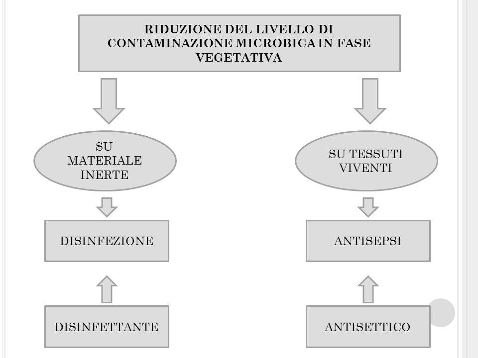 RIDUZIONE DEL LIVELLO DI CONTAMINAZIONE MICROBICA IN FASE VEGETATIVA SU MATERIALE INERTE SU TESSUTI VIVENTI DISINFEZIONE DISINFETTANTE ANTISEPSI ANTIS