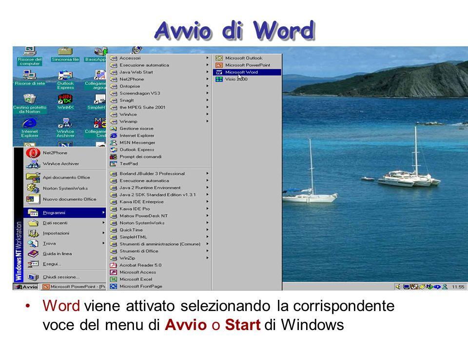 Avvio di Word Word viene attivato selezionando la corrispondente voce del menu di Avvio o Start di Windows