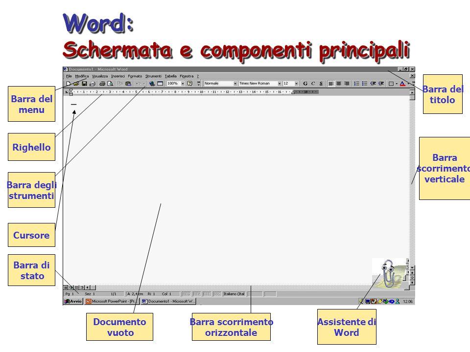 Word: Schermata e componenti principali Barra del titolo Barra del menu Righello Barra degli strumenti Cursore Barra di stato Documento vuoto Barra sc