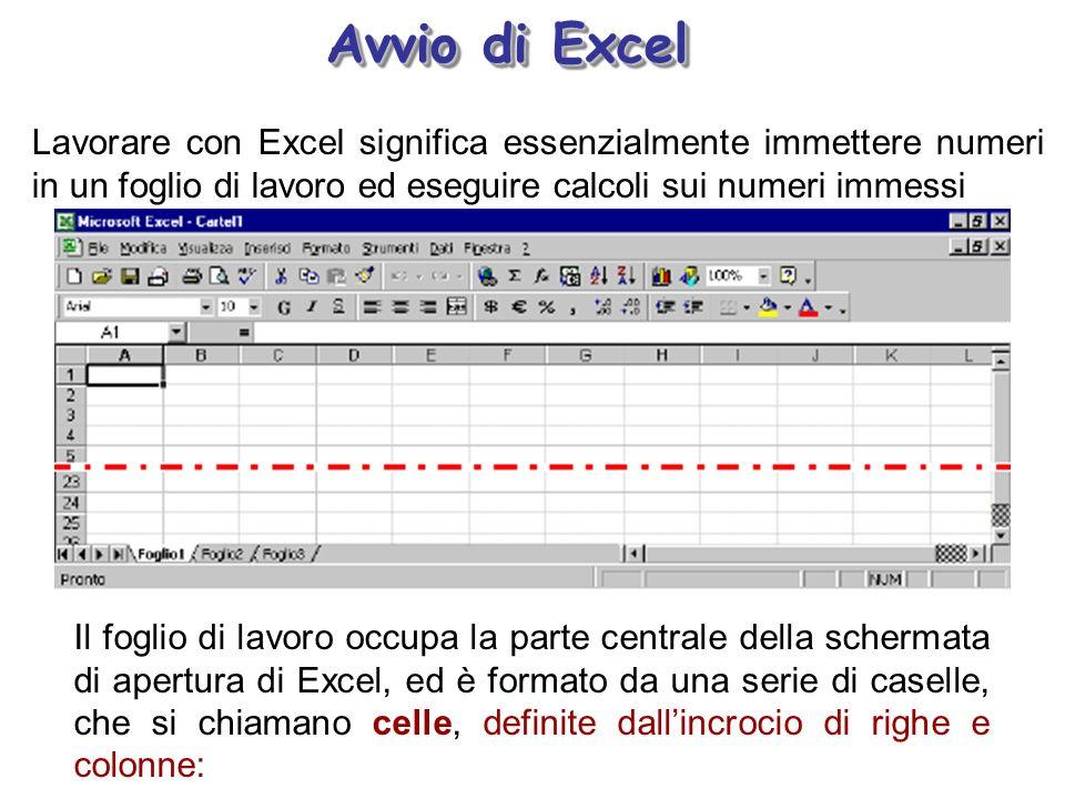 Avvio di Excel Lavorare con Excel significa essenzialmente immettere numeri in un foglio di lavoro ed eseguire calcoli sui numeri immessi Il foglio di