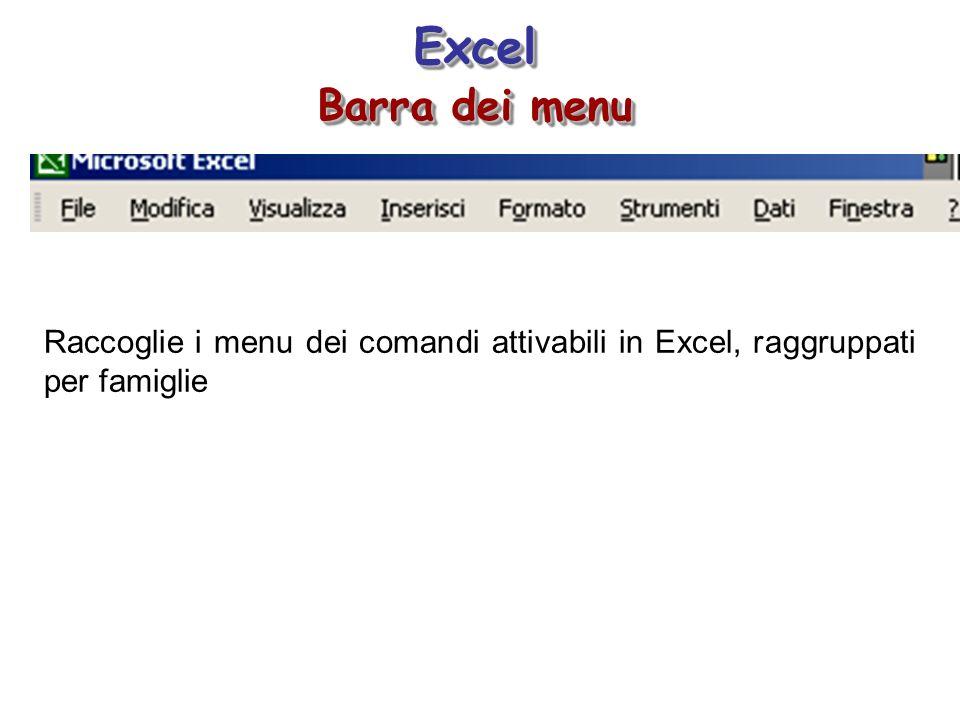 Excel Barra dei menu Excel Raccoglie i menu dei comandi attivabili in Excel, raggruppati per famiglie