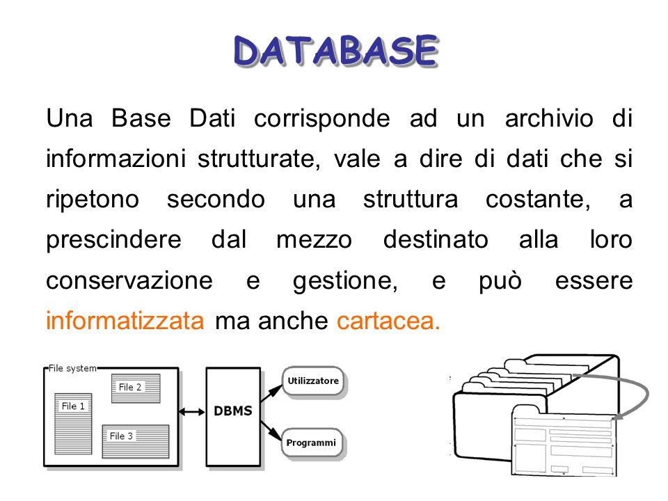 DATABASEDATABASE Una Base Dati corrisponde ad un archivio di informazioni strutturate, vale a dire di dati che si ripetono secondo una struttura costa