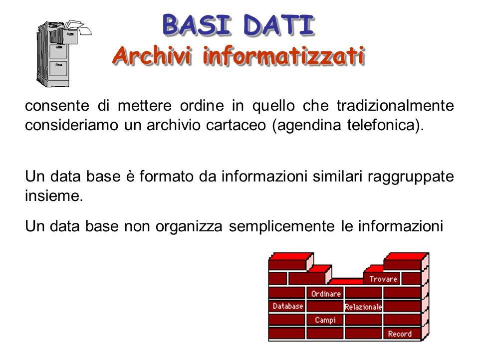 consente di mettere ordine in quello che tradizionalmente consideriamo un archivio cartaceo (agendina telefonica). Un data base è formato da informazi