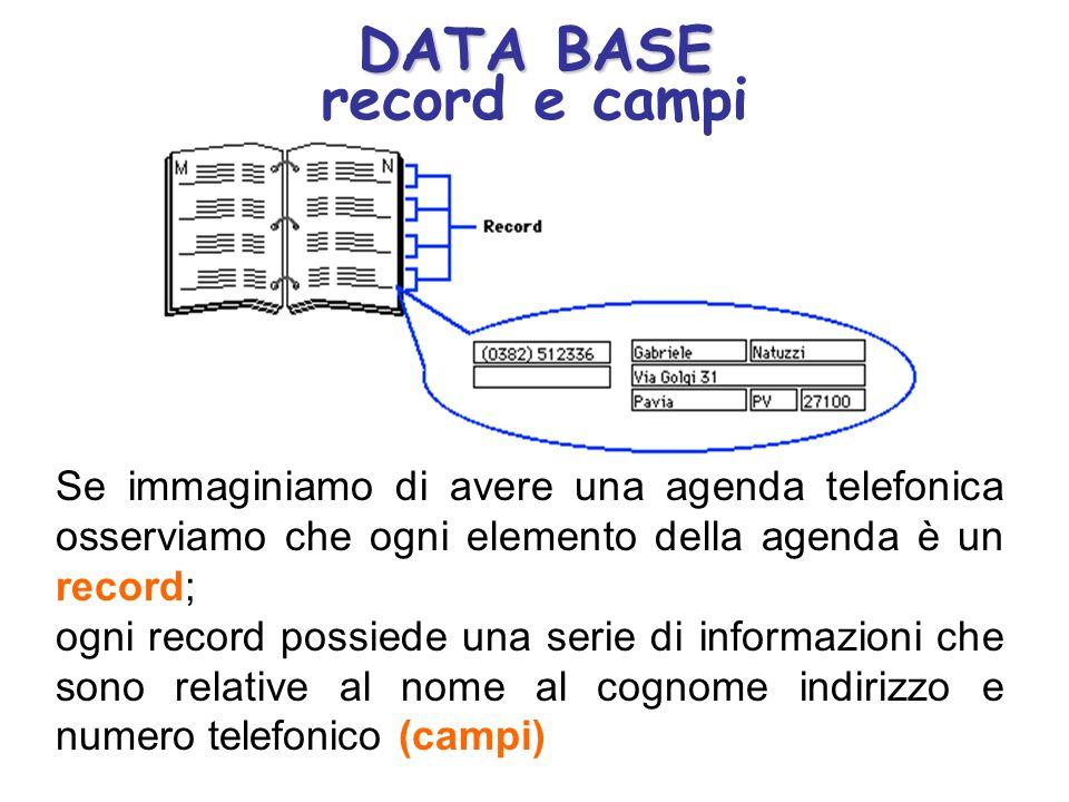 Se immaginiamo di avere una agenda telefonica osserviamo che ogni elemento della agenda è un record; ogni record possiede una serie di informazioni ch