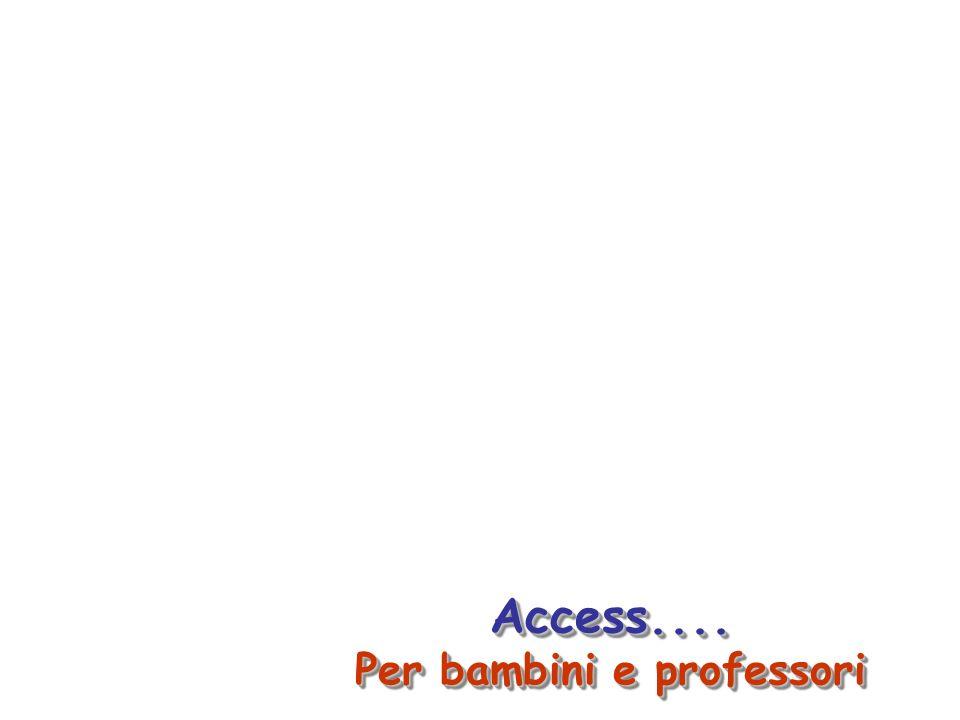 Access.... Per bambini e professori Access....