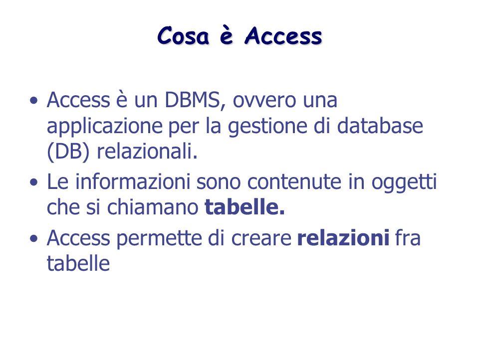 Cosa è Access Access è un DBMS, ovvero una applicazione per la gestione di database (DB) relazionali. Le informazioni sono contenute in oggetti che si
