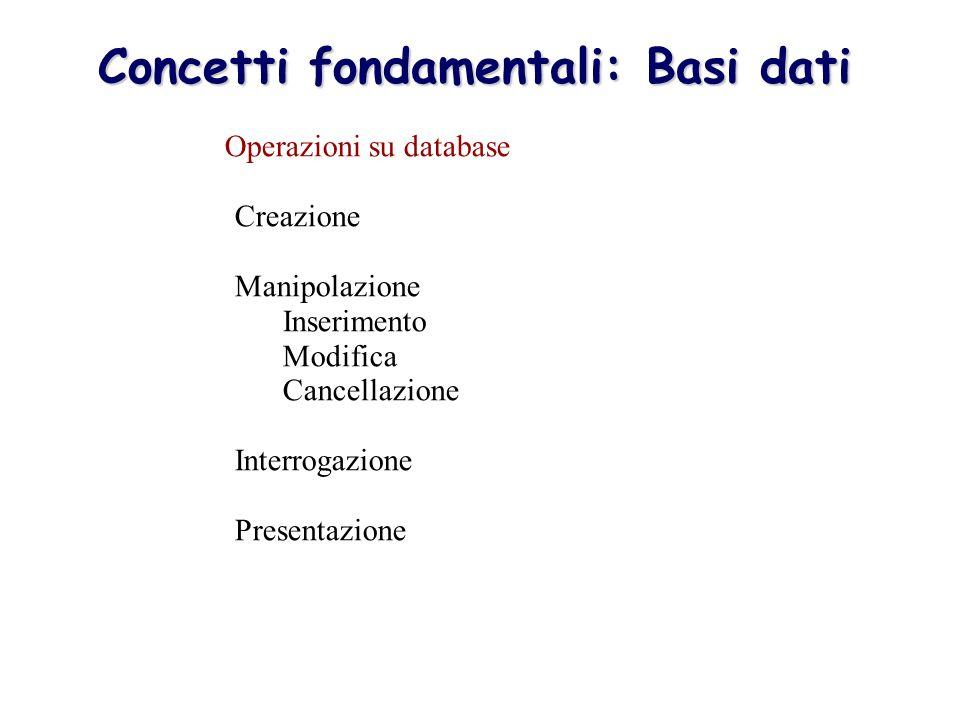 Operazioni su database -Creazione -Manipolazione -Inserimento -Modifica -Cancellazione -Interrogazione -Presentazione Concetti fondamentali: Basi dati