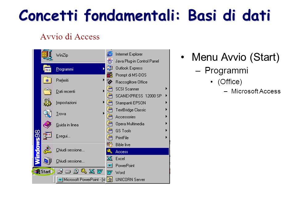 Avvio di Access Concetti fondamentali: Basi di dati Menu Avvio (Start) –Programmi (Office) –Microsoft Access