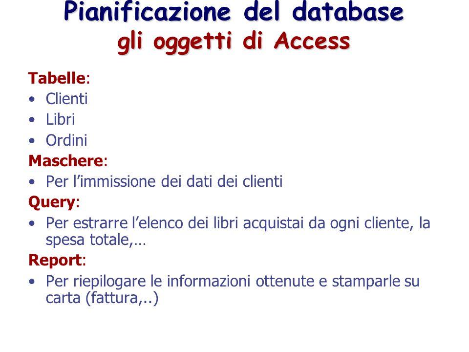 Pianificazione del database gli oggetti di Access Tabelle: Clienti Libri Ordini Maschere: Per limmissione dei dati dei clienti Query: Per estrarre lel