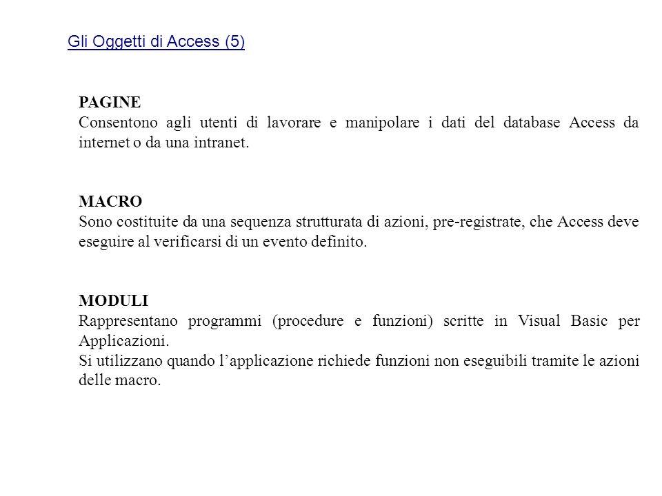 Gli Oggetti di Access (5) PAGINE Consentono agli utenti di lavorare e manipolare i dati del database Access da internet o da una intranet. MACRO Sono