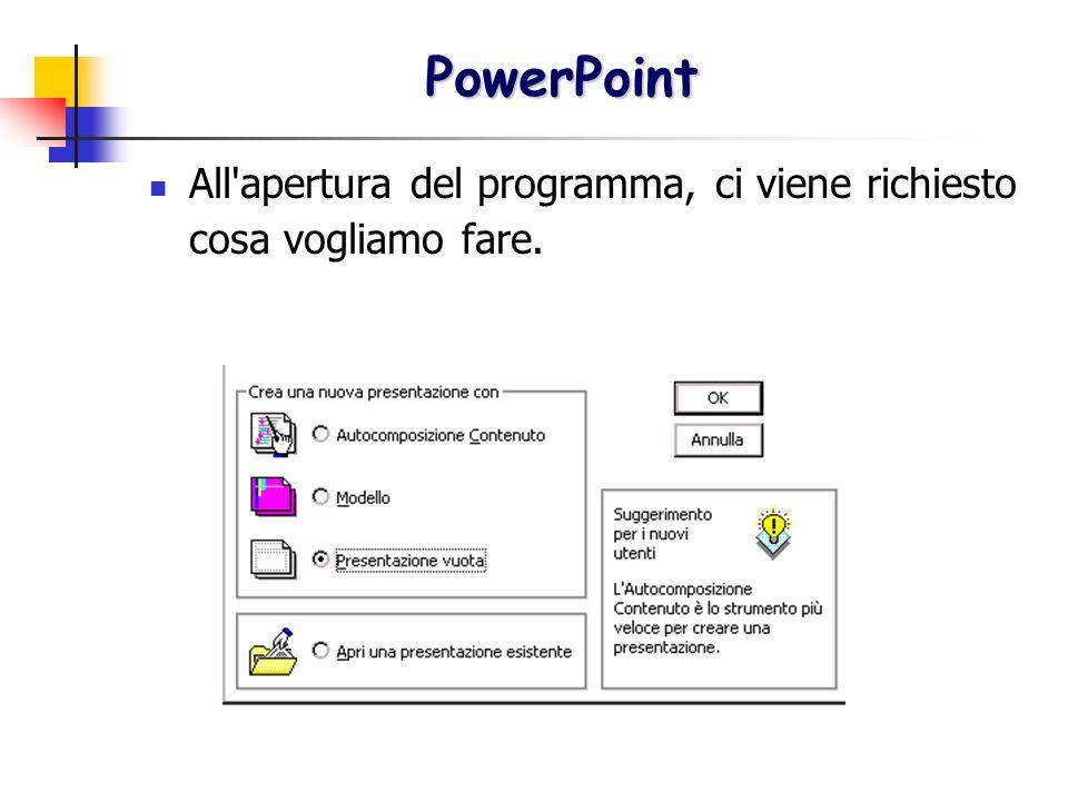 All'apertura del programma, ci viene richiesto cosa vogliamo fare. PowerPoint PowerPoint