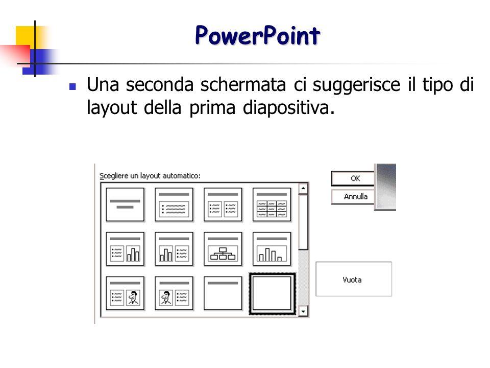 Una seconda schermata ci suggerisce il tipo di layout della prima diapositiva. PowerPoint PowerPoint