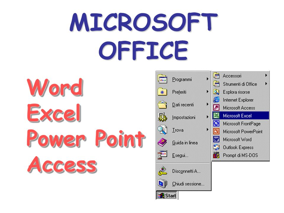 WordExcel Power Point AccessWordExcel Access MICROSOFT OFFICE