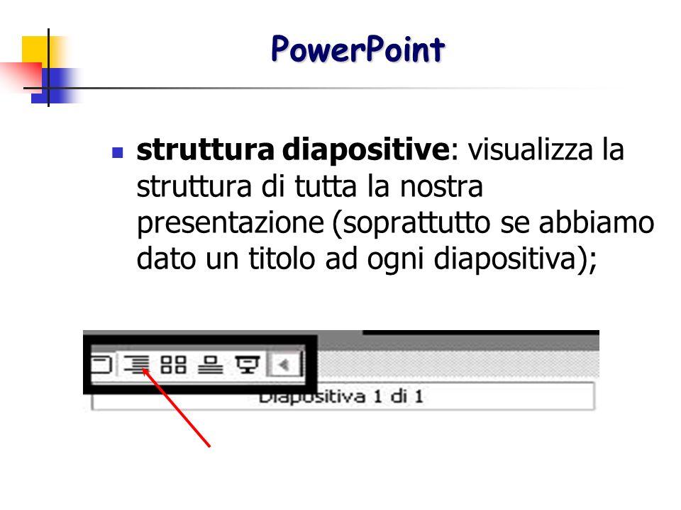 struttura diapositive: visualizza la struttura di tutta la nostra presentazione (soprattutto se abbiamo dato un titolo ad ogni diapositiva); PowerPoin
