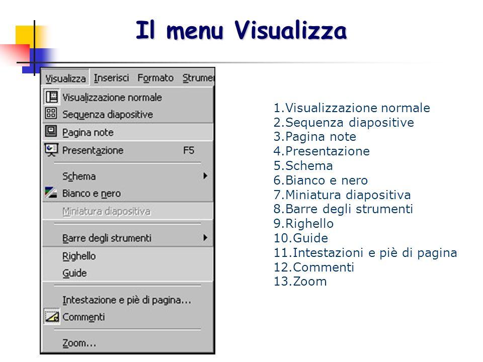 Il menu Visualizza 1.Visualizzazione normale 2.Sequenza diapositive 3.Pagina note 4.Presentazione 5.Schema 6.Bianco e nero 7.Miniatura diapositiva 8.B