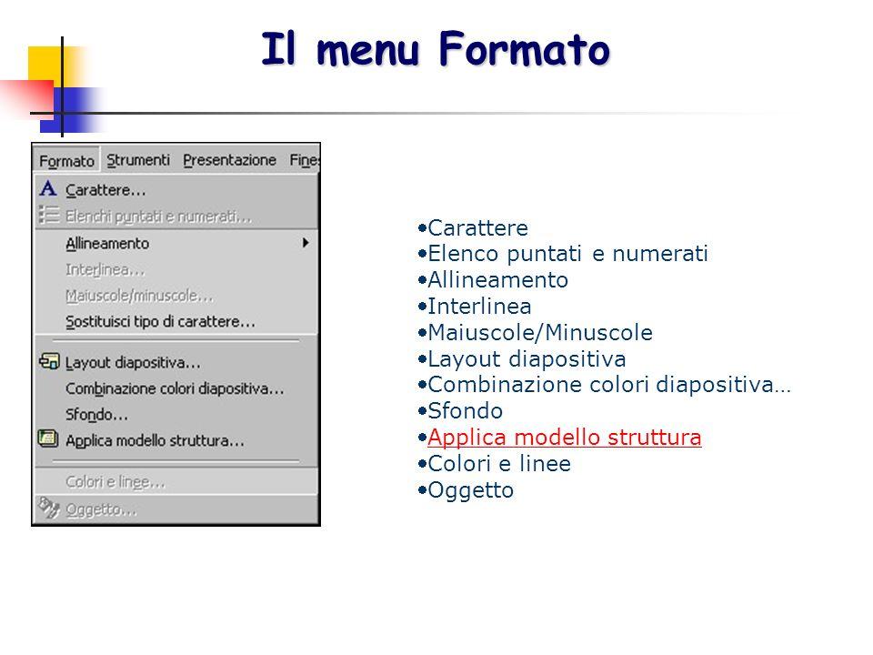 Il menu Formato Carattere Elenco puntati e numerati Allineamento Interlinea Maiuscole/Minuscole Layout diapositiva Combinazione colori diapositiva… Sf