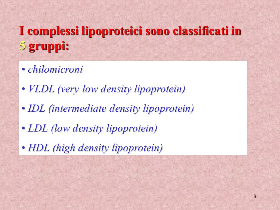 8 I complessi lipoproteici sono classificati in 5 gruppi: chilomicroni chilomicroni VLDL (very low density lipoprotein) VLDL (very low density lipopro