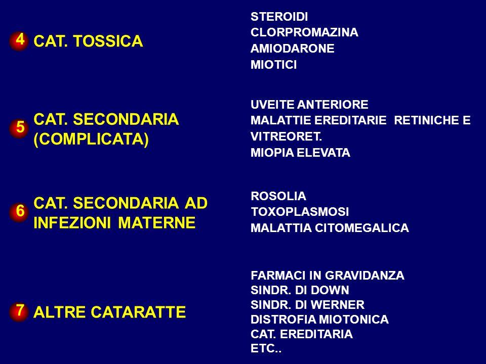 CAT. TOSSICA STEROIDI CLORPROMAZINA AMIODARONE MIOTICI CAT. SECONDARIA (COMPLICATA) UVEITE ANTERIORE MALATTIE EREDITARIE RETINICHE E VITREORET. MIOPIA