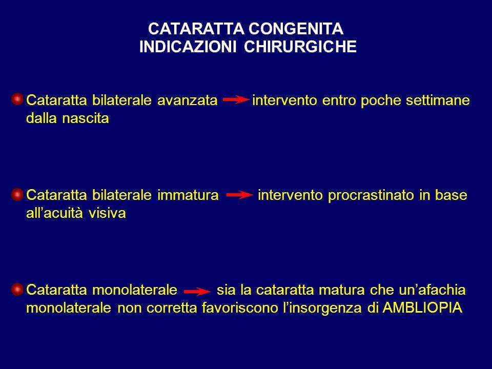 CATARATTA CONGENITA INDICAZIONI CHIRURGICHE Cataratta bilaterale avanzata intervento entro poche settimane dalla nascita Cataratta monolaterale sia la