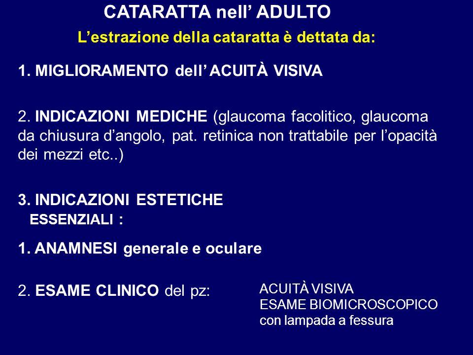 CATARATTA nell ADULTO 2. ESAME CLINICO del pz: Lestrazione della cataratta è dettata da: 1. MIGLIORAMENTO dell ACUITÀ VISIVA 2. INDICAZIONI MEDICHE (g