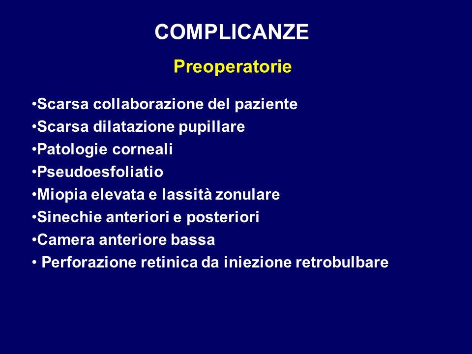 COMPLICANZE Preoperatorie Scarsa collaborazione del paziente Scarsa dilatazione pupillare Patologie corneali Pseudoesfoliatio Miopia elevata e lassità
