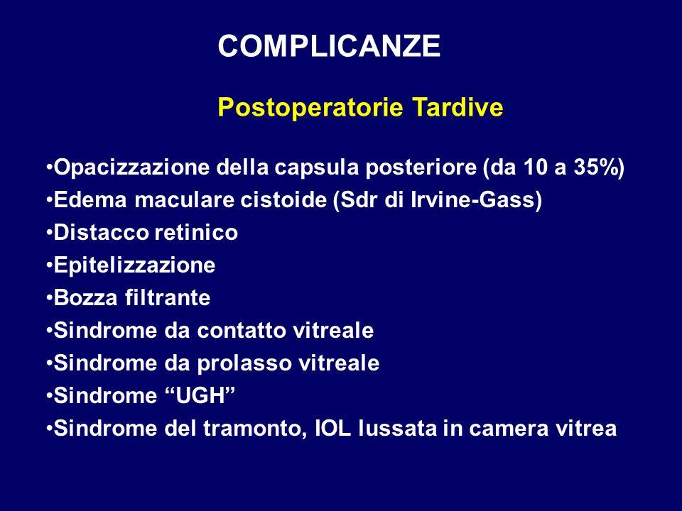 COMPLICANZE Postoperatorie Tardive Opacizzazione della capsula posteriore (da 10 a 35%) Edema maculare cistoide (Sdr di Irvine-Gass) Distacco retinico
