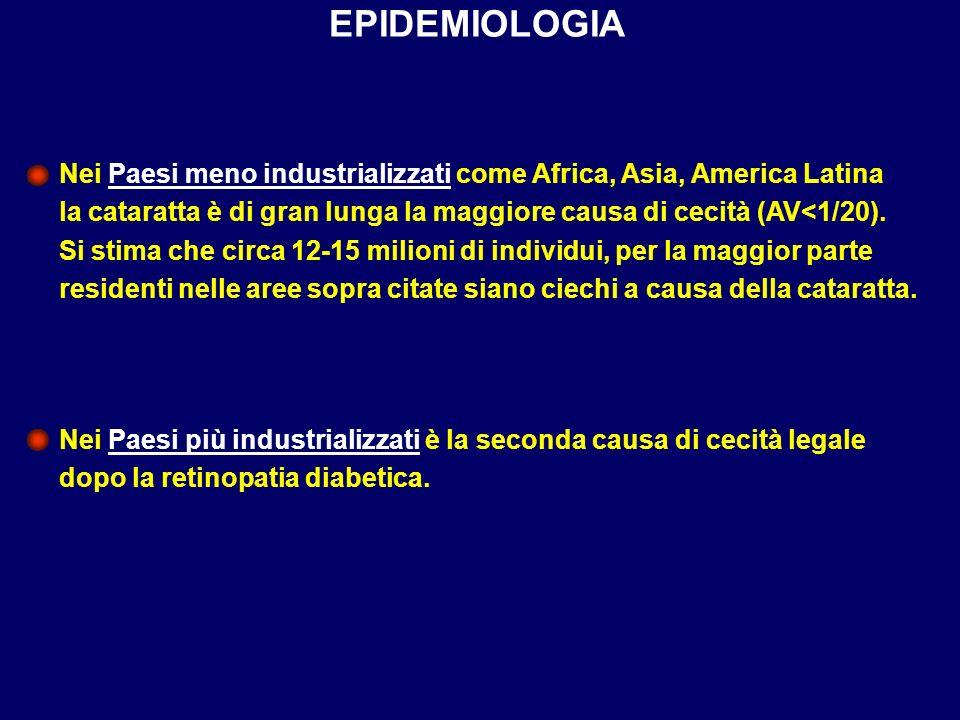 EPIDEMIOLOGIA Nei Paesi meno industrializzati come Africa, Asia, America Latina la cataratta è di gran lunga la maggiore causa di cecità (AV<1/20). Si