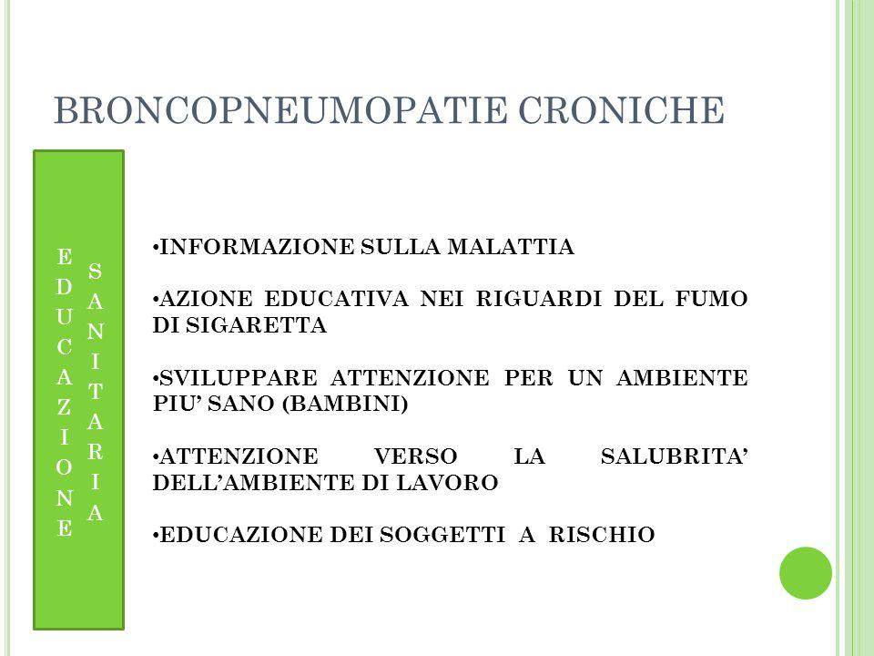 BRONCOPNEUMOPATIE CRONICHE INFORMAZIONE SULLA MALATTIA AZIONE EDUCATIVA NEI RIGUARDI DEL FUMO DI SIGARETTA SVILUPPARE ATTENZIONE PER UN AMBIENTE PIU S