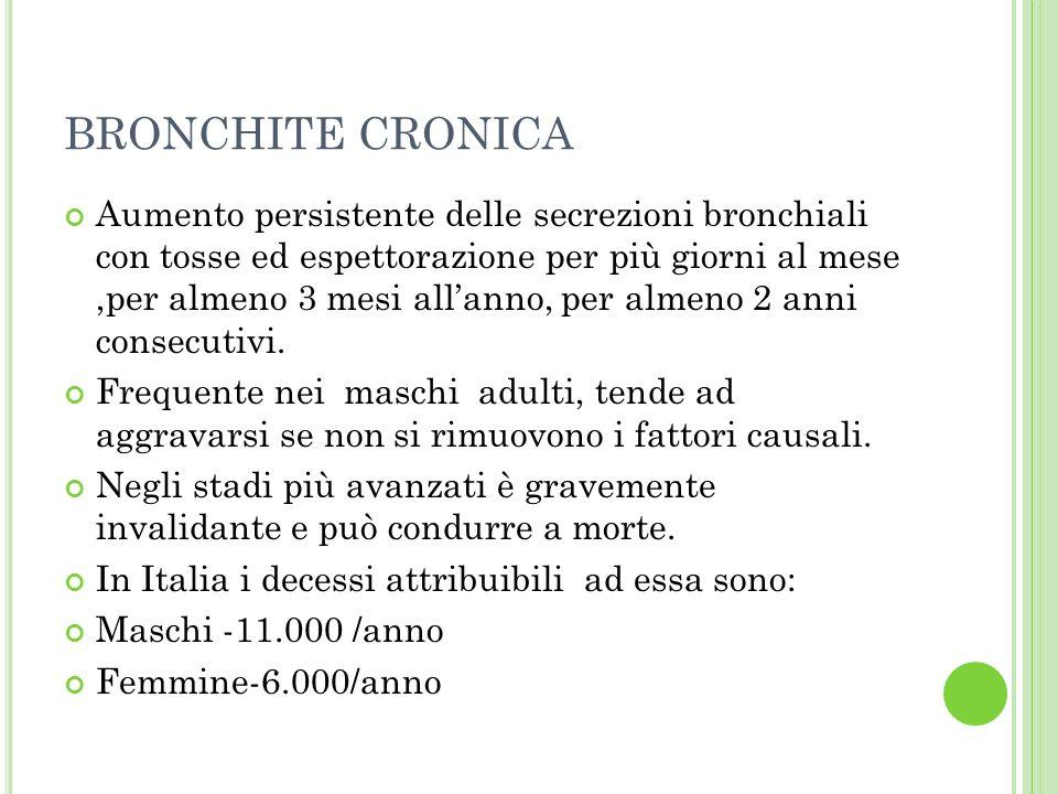 BRONCHITE CRONICA Aumento persistente delle secrezioni bronchiali con tosse ed espettorazione per più giorni al mese,per almeno 3 mesi allanno, per al