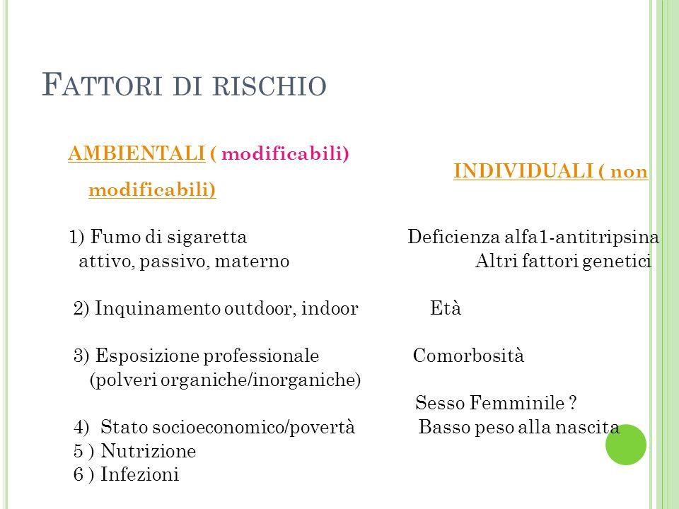 F ATTORI DI RISCHIO AMBIENTALI ( modificabili) INDIVIDUALI ( non modificabili) 1) Fumo di sigaretta Deficienza alfa1-antitripsina attivo, passivo, mat