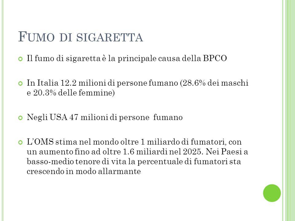 F UMO DI SIGARETTA Il fumo di sigaretta è la principale causa della BPCO In Italia 12.2 milioni di persone fumano (28.6% dei maschi e 20.3% delle femm