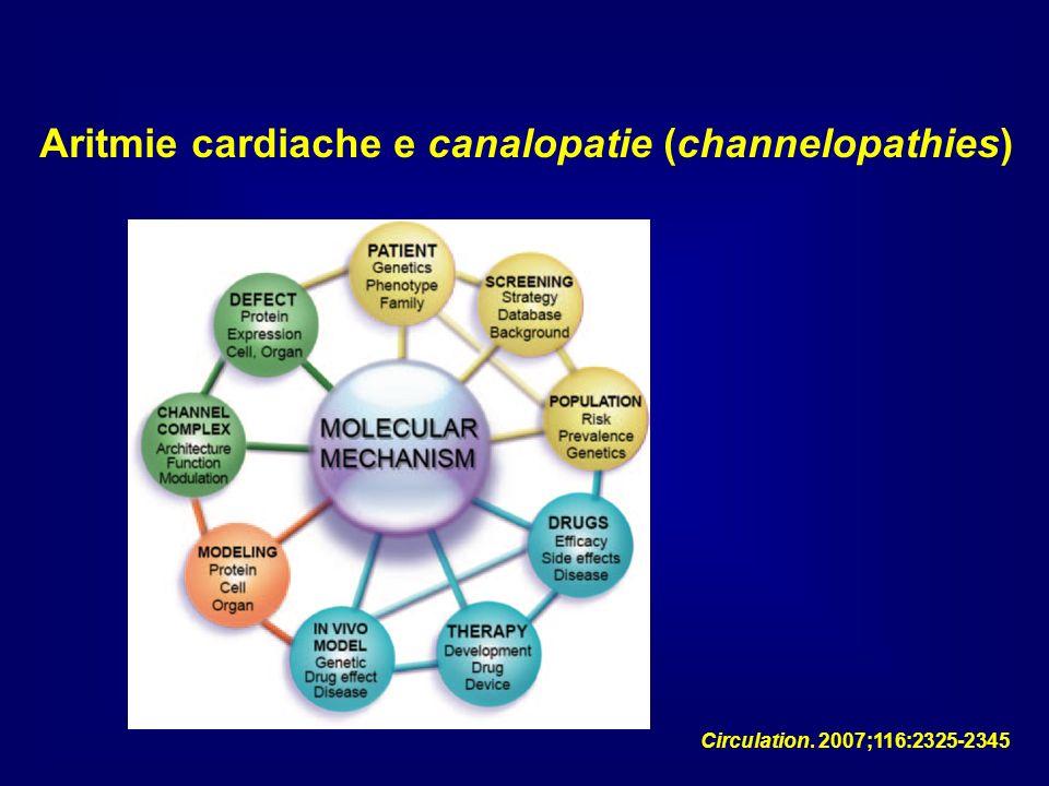 Circulation. 2007;116:2325-2345 Aritmie cardiache e canalopatie (channelopathies)