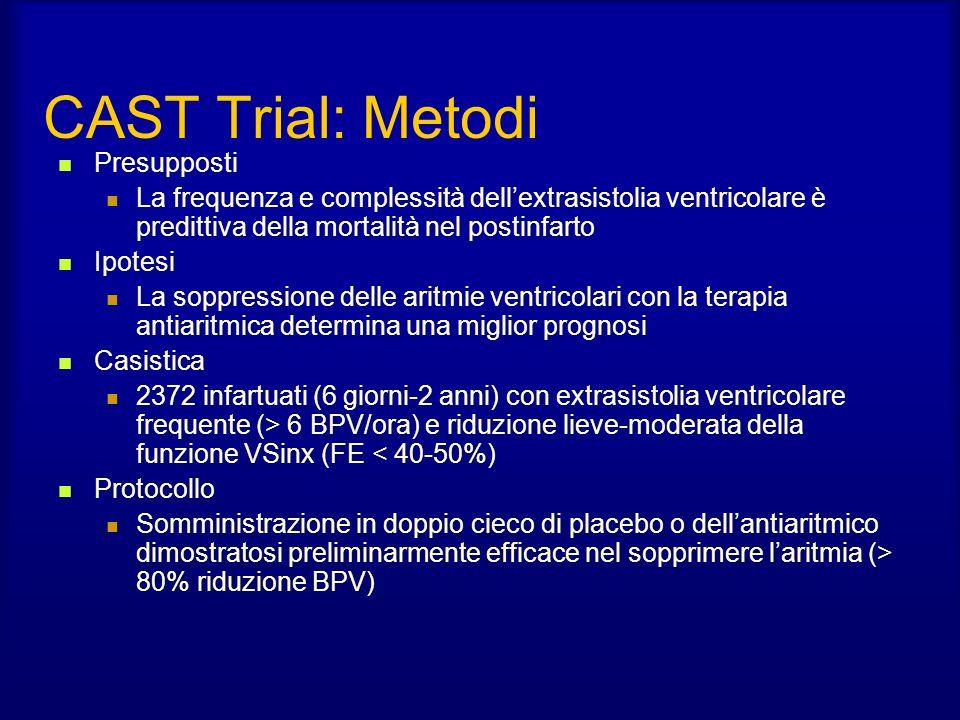 CAST Trial: Metodi Presupposti La frequenza e complessità dellextrasistolia ventricolare è predittiva della mortalità nel postinfarto Ipotesi La soppressione delle aritmie ventricolari con la terapia antiaritmica determina una miglior prognosi Casistica 2372 infartuati (6 giorni-2 anni) con extrasistolia ventricolare frequente (> 6 BPV/ora) e riduzione lieve-moderata della funzione VSinx (FE < 40-50%) Protocollo Somministrazione in doppio cieco di placebo o dellantiaritmico dimostratosi preliminarmente efficace nel sopprimere laritmia (> 80% riduzione BPV)