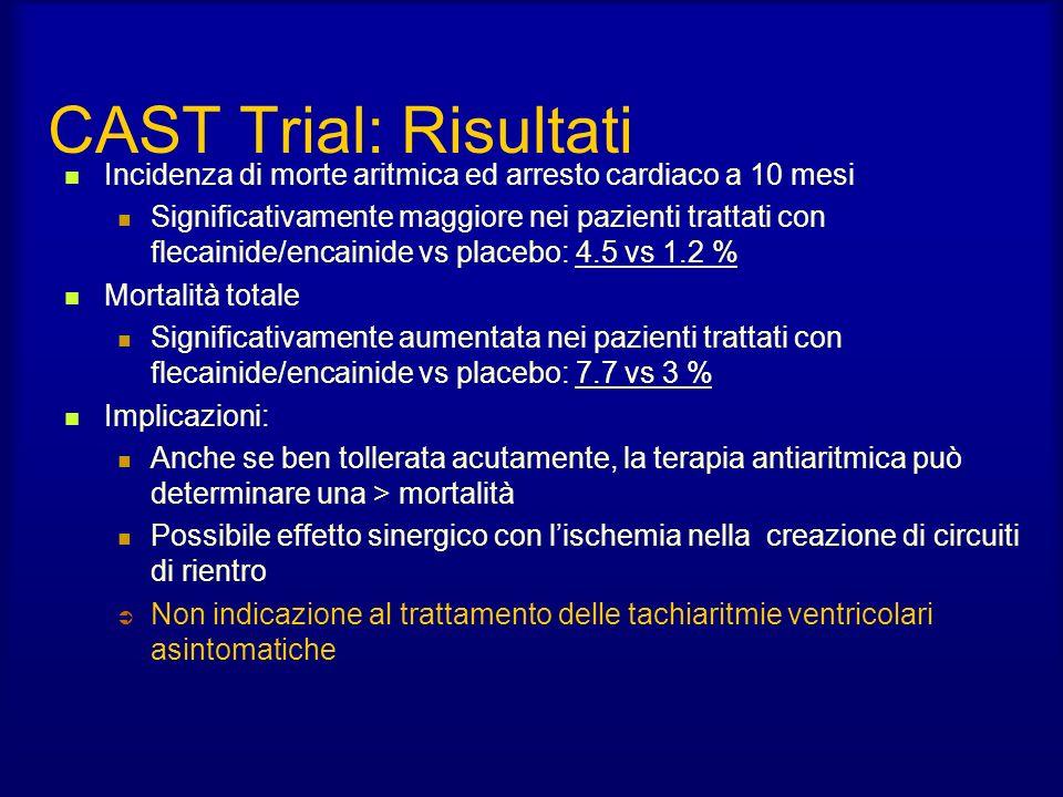 CAST Trial: Risultati Incidenza di morte aritmica ed arresto cardiaco a 10 mesi Significativamente maggiore nei pazienti trattati con flecainide/encainide vs placebo: 4.5 vs 1.2 % Mortalità totale Significativamente aumentata nei pazienti trattati con flecainide/encainide vs placebo: 7.7 vs 3 % Implicazioni: Anche se ben tollerata acutamente, la terapia antiaritmica può determinare una > mortalità Possibile effetto sinergico con lischemia nella creazione di circuiti di rientro Ü Non indicazione al trattamento delle tachiaritmie ventricolari asintomatiche