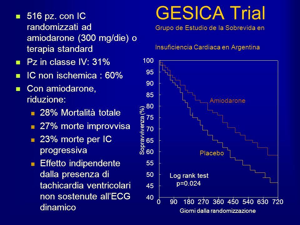 GESICA Trial Grupo de Estudio de la Sobrevida en lnsuficiencia Cardiaca en Argentina 516 pz.