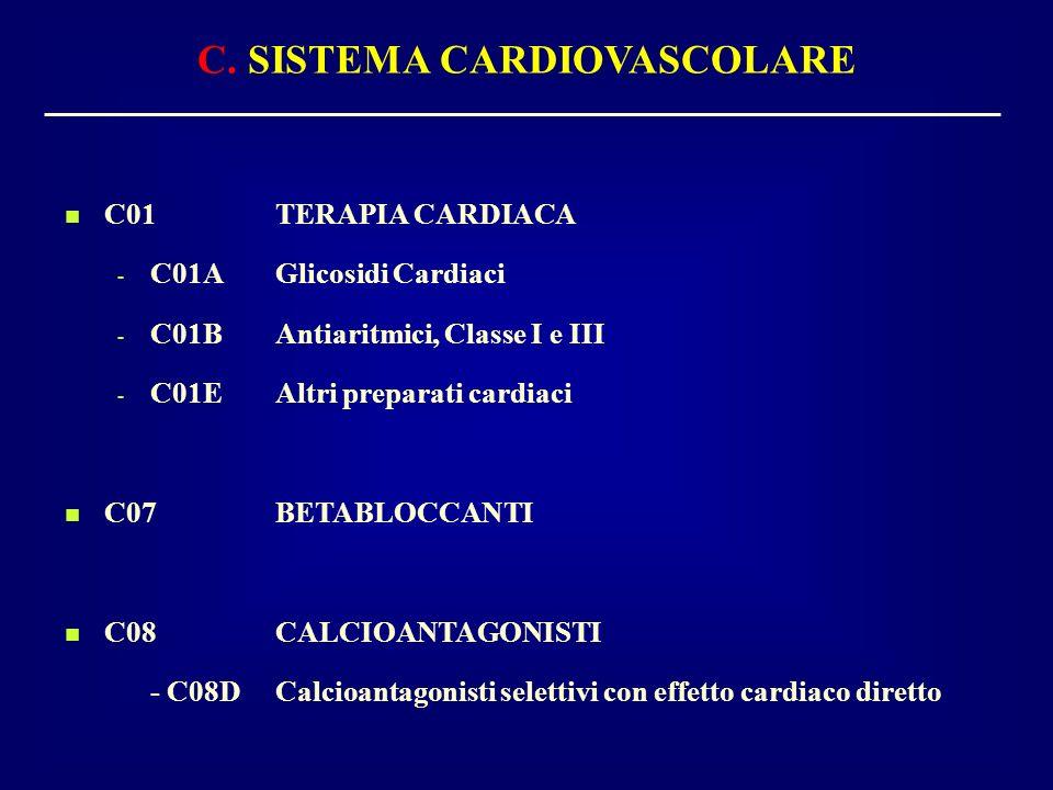 C. SISTEMA CARDIOVASCOLARE C01 TERAPIA CARDIACA - C01AGlicosidi Cardiaci - C01BAntiaritmici, Classe I e III - C01EAltri preparati cardiaci C07 BETABLO