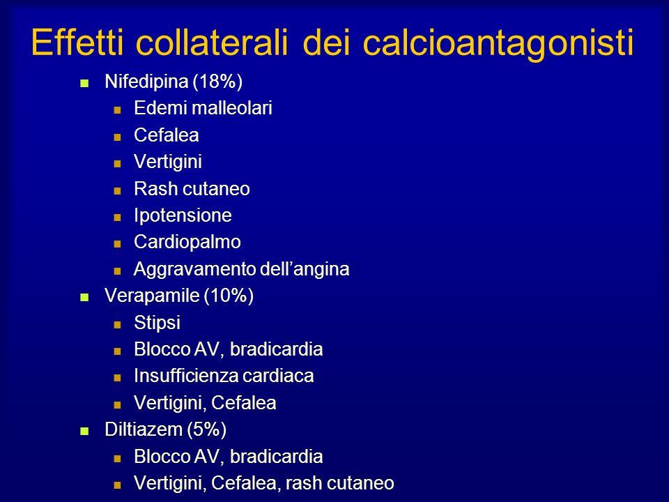 Effetti collaterali dei calcioantagonisti Nifedipina (18%) Edemi malleolari Cefalea Vertigini Rash cutaneo Ipotensione Cardiopalmo Aggravamento dellangina Verapamile (10%) Stipsi Blocco AV, bradicardia Insufficienza cardiaca Vertigini, Cefalea Diltiazem (5%) Blocco AV, bradicardia Vertigini, Cefalea, rash cutaneo